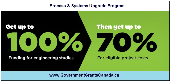 Process & Systems Upgrade Program