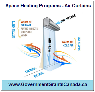 Space Heating Programs - Air Curtains